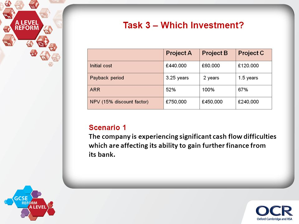 Scenario 1 The company is experiencing significant cash flow difficulties which are affecting its ability to gain further finance from its bank.