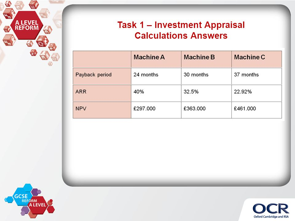 Task 1 – Investment Appraisal Calculations Answers