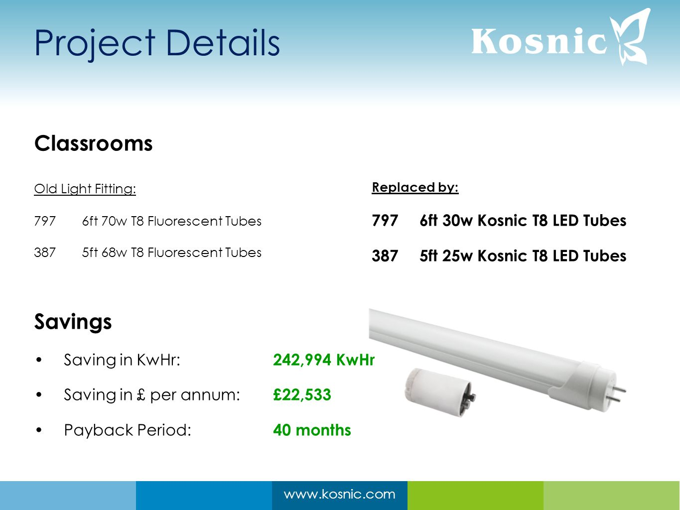 www.kosnic.com Project Details Classrooms Old Light Fitting: 7976ft 70w T8 Fluorescent Tubes 3875ft 68w T8 Fluorescent Tubes Savings Saving in KwHr: 242,994 KwHr Saving in £ per annum: £22,533 Payback Period: 40 months Replaced by: 7976ft 30w Kosnic T8 LED Tubes 3875ft 25w Kosnic T8 LED Tubes