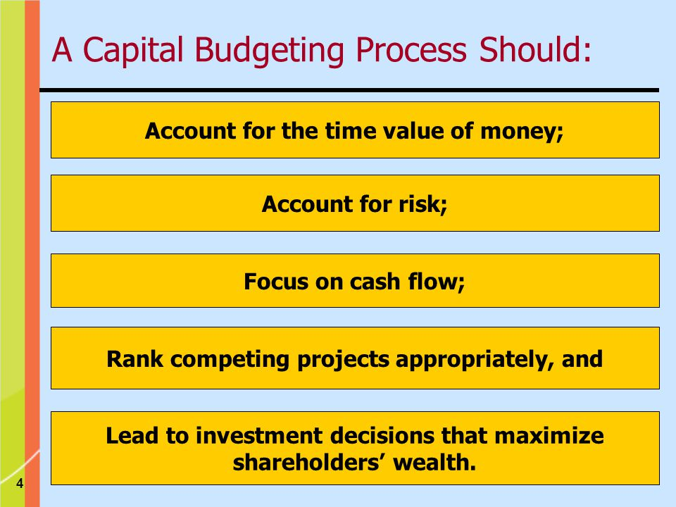 4 Account for the time value of money; Account for risk; Focus on cash flow; Rank competing projects appropriately, and Lead to investment decisions that maximize shareholders' wealth.