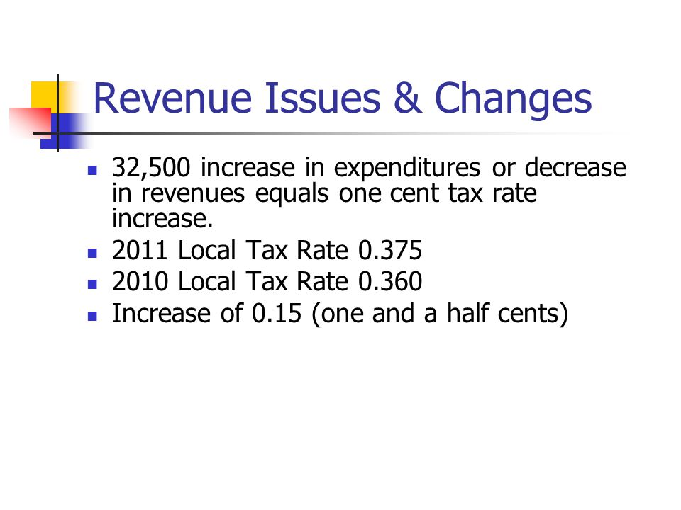 Revenue Issues & Changes 32,500 increase in expenditures or decrease in revenues equals one cent tax rate increase. 2011 Local Tax Rate 0.375 2010 Loc
