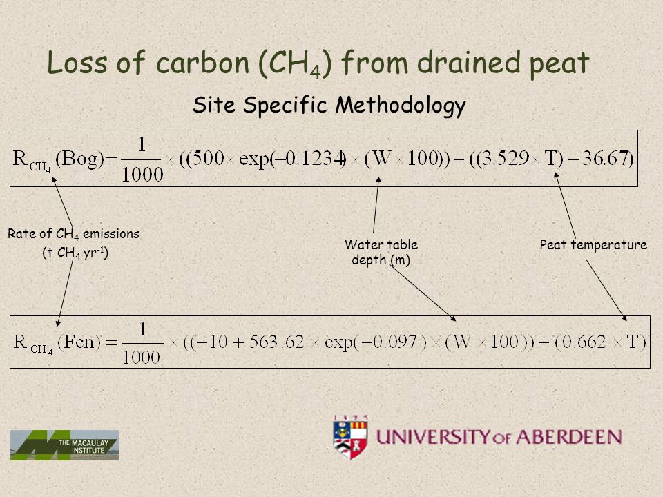 Loss of carbon (CH 4 ) from drained peat Site Specific Methodology Water table depth (m) Rate of CH 4 emissions (t CH 4 yr -1 ) Peat temperature