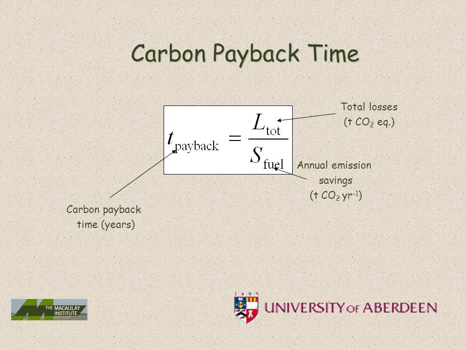 Carbon payback time (years) Total losses (t CO 2 eq.) Annual emission savings (t CO 2 yr -1 ) Carbon Payback Time