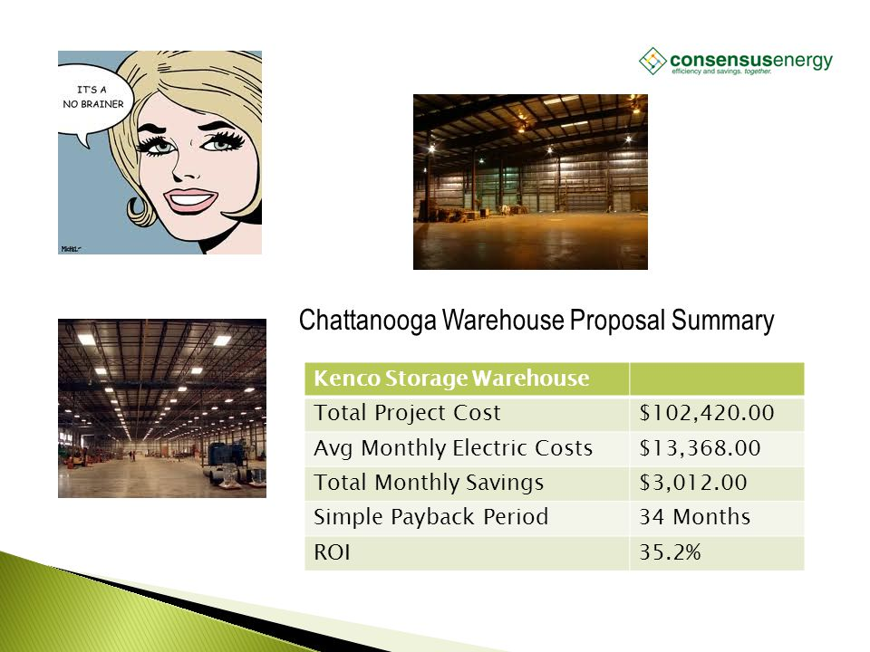 AECS, LLC Chattanooga Warehouse Proposal Summary Kenco Storage Warehouse Total Project Cost$102,420.00 Avg Monthly Electric Costs$13,368.00 Total Mont