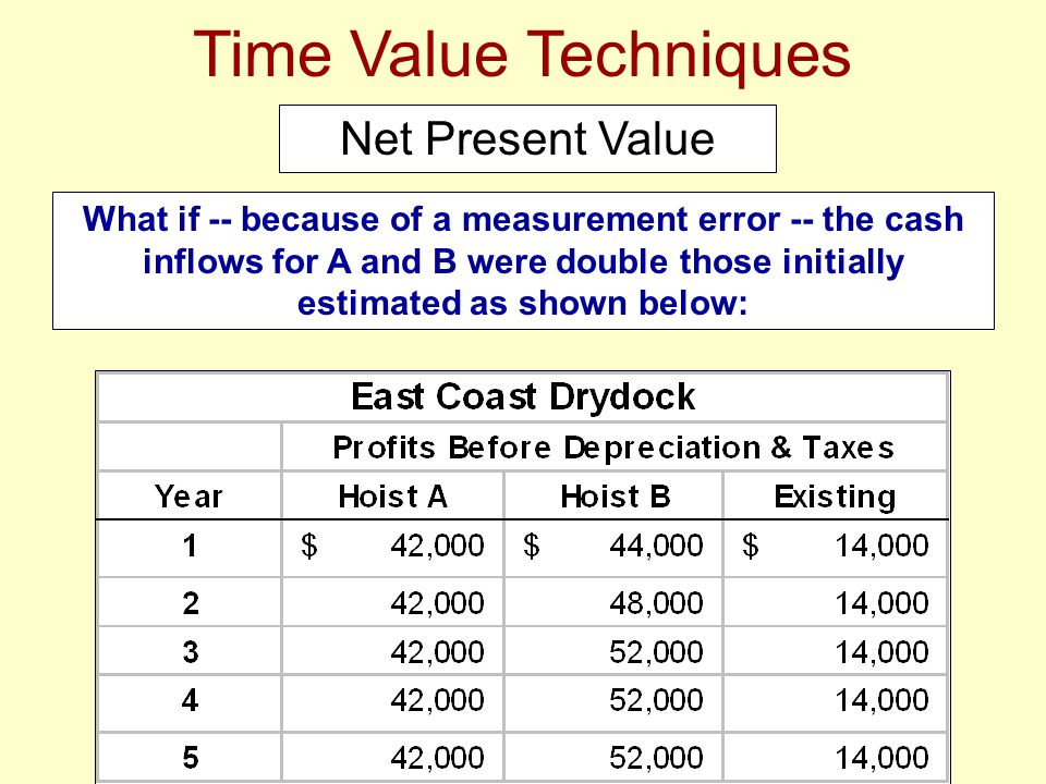 Time Value Techniques What if -- because of a measurement error -- the cash inflows for A and B were double those initially estimated as shown below: Net Present Value