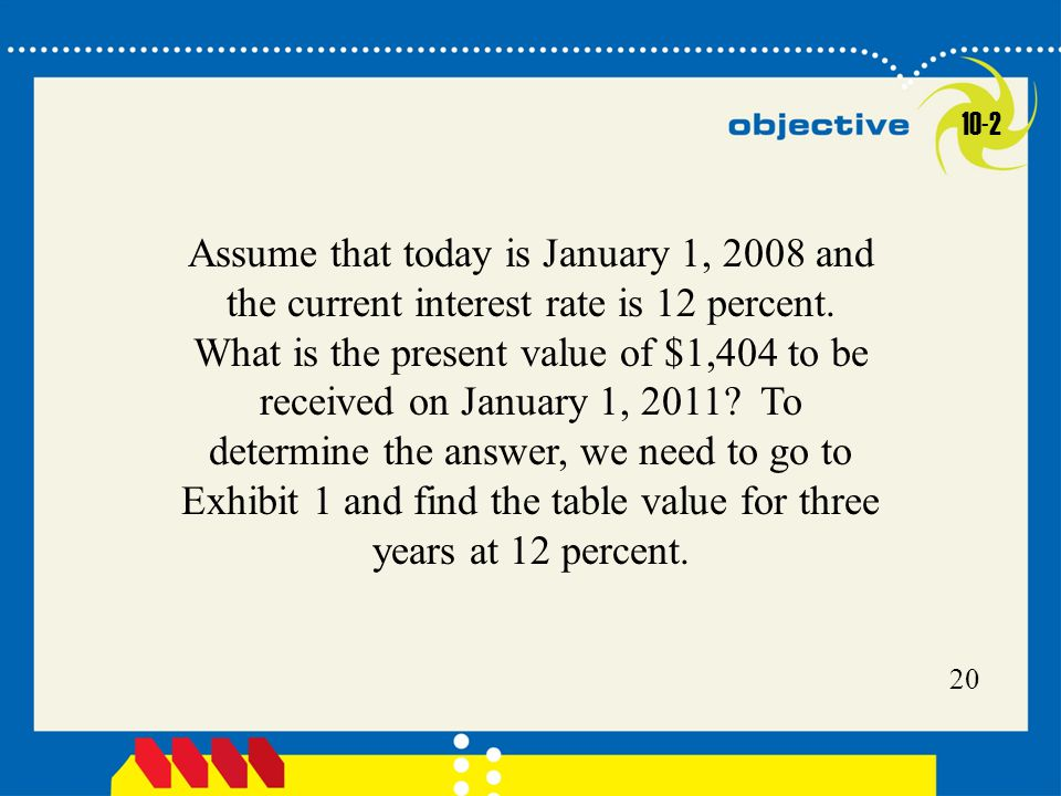 Click to edit Master title style 20 Assume that today is January 1, 2008 and the current interest rate is 12 percent. What is the present value of $1,