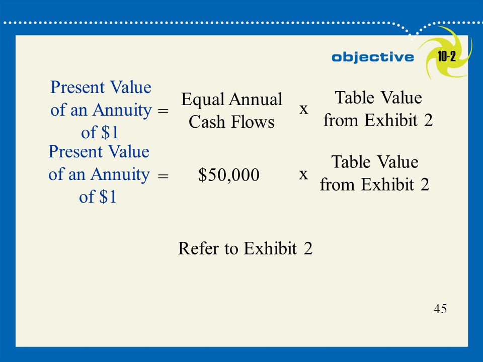 Click to edit Master title style 40 45 Refer to Exhibit 2 Present Value of an Annuity of $1 = Equal Annual Cash Flows x Table Value from Exhibit 2 = $