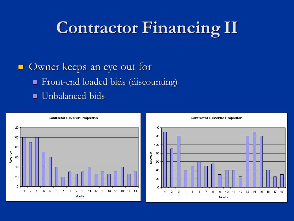 Contractor Financing II Owner keeps an eye out for Owner keeps an eye out for Front-end loaded bids (discounting) Front-end loaded bids (discounting) Unbalanced bids Unbalanced bids