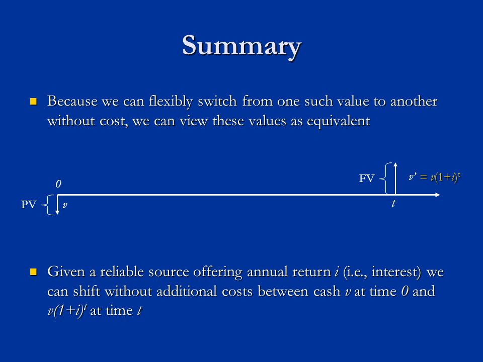 Summary Because we can flexibly switch from one such value to another without cost, we can view these values as equivalent Because we can flexibly switch from one such value to another without cost, we can view these values as equivalent FV t v v' 0 PV Given a reliable source offering annual return i (i.e., interest) we can shift without additional costs between cash v at time 0 and v(1+i) t at time t Given a reliable source offering annual return i (i.e., interest) we can shift without additional costs between cash v at time 0 and v(1+i) t at time t = v(1+i) t