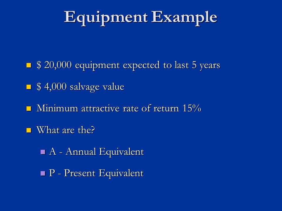 Equipment Example $ 20,000 equipment expected to last 5 years $ 20,000 equipment expected to last 5 years $ 4,000 salvage value $ 4,000 salvage value Minimum attractive rate of return 15% Minimum attractive rate of return 15% What are the.