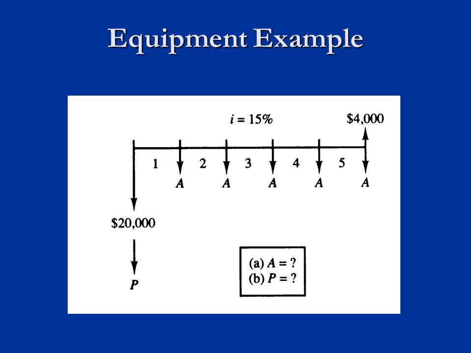 Equipment Example