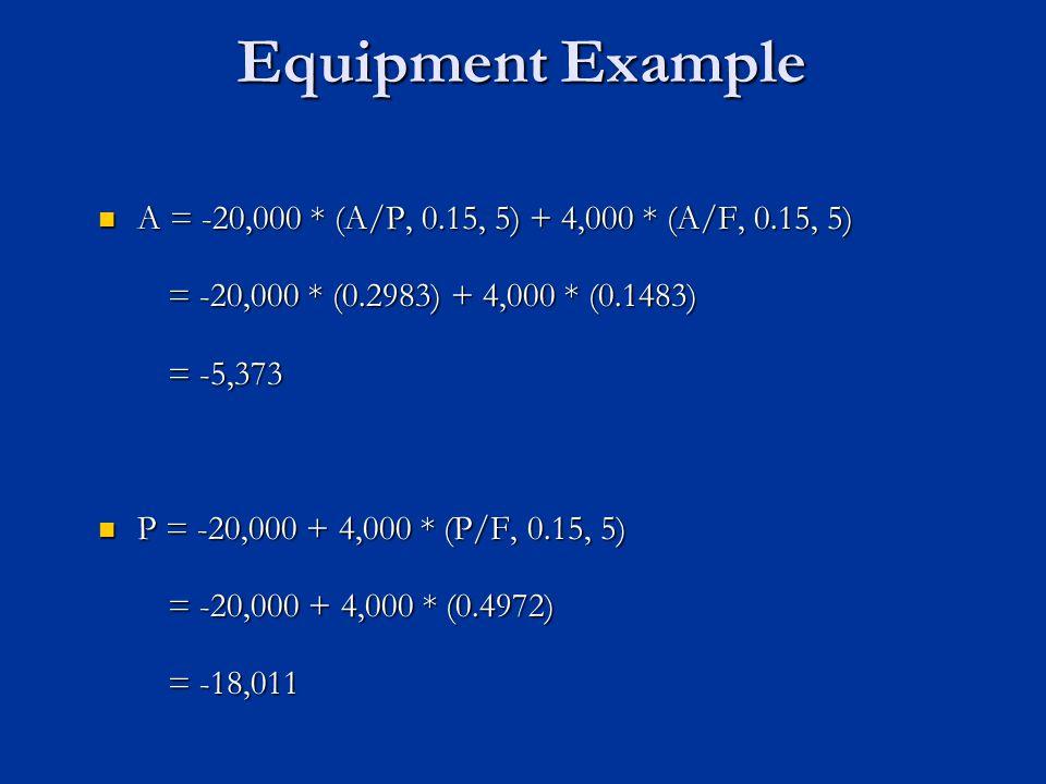 A = -20,000 * (A/P, 0.15, 5) + 4,000 * (A/F, 0.15, 5) A = -20,000 * (A/P, 0.15, 5) + 4,000 * (A/F, 0.15, 5) = -20,000 * (0.2983) + 4,000 * (0.1483) = -20,000 * (0.2983) + 4,000 * (0.1483) = -5,373 = -5,373 P = -20,000 + 4,000 * (P/F, 0.15, 5) P = -20,000 + 4,000 * (P/F, 0.15, 5) = -20,000 + 4,000 * (0.4972) = -20,000 + 4,000 * (0.4972) = -18,011 = -18,011