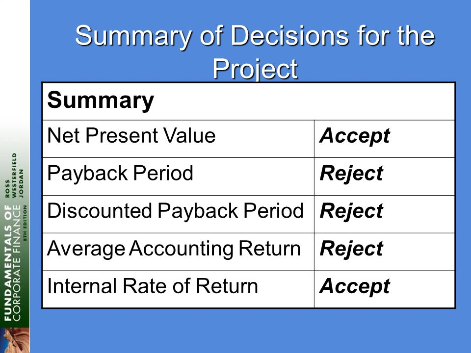 Summary of Decisions for the Project Summary Net Present ValueAccept Payback PeriodReject Discounted Payback PeriodReject Average Accounting ReturnReject Internal Rate of ReturnAccept
