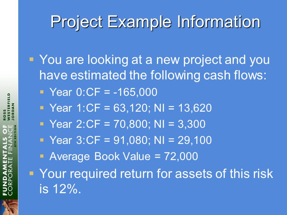 Project Example Information  You are looking at a new project and you have estimated the following cash flows:  Year 0:CF = -165,000  Year 1:CF = 63,120; NI = 13,620  Year 2:CF = 70,800; NI = 3,300  Year 3:CF = 91,080; NI = 29,100  Average Book Value = 72,000  Your required return for assets of this risk is 12%.