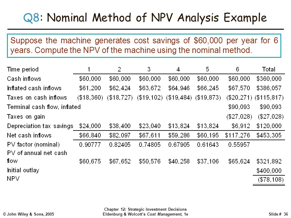 © John Wiley & Sons, 2005 Chapter 12: Strategic Investment Decisions Eldenburg & Wolcott's Cost Management, 1eSlide # 36 Q8: Nominal Method of NPV Ana