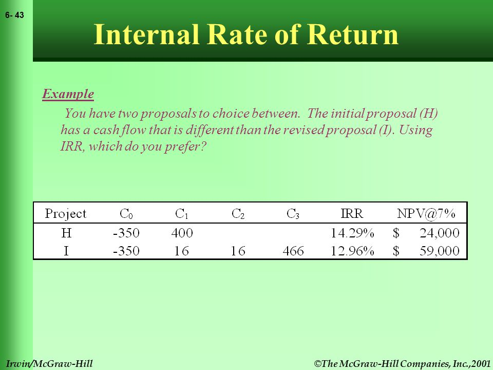 © The McGraw-Hill Companies, Inc.,2001 6- 43 Irwin/McGraw-Hill Internal Rate of Return Example You have two proposals to choice between.