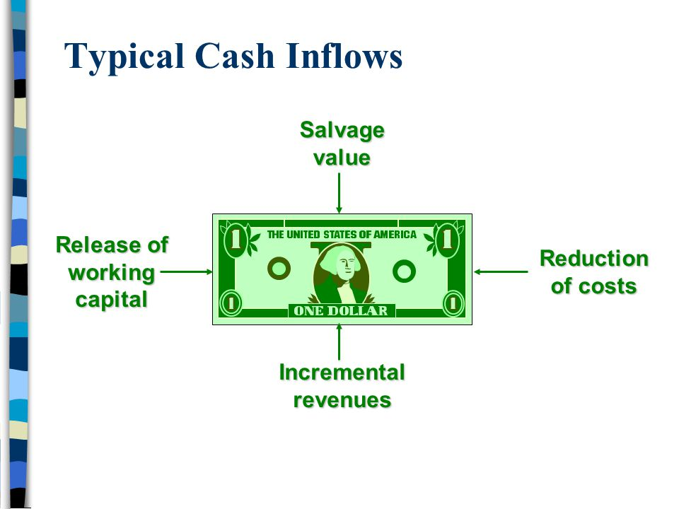 Typical Cash Inflows Reduction of costs Salvagevalue Incrementalrevenues Release of workingcapital