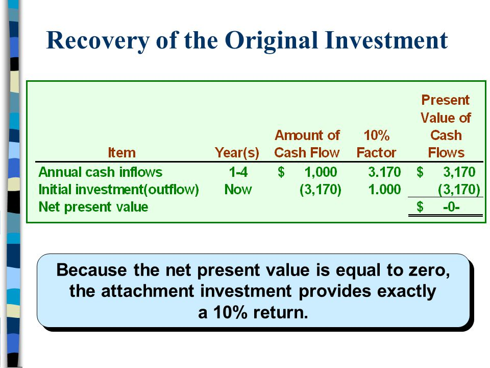 Recovery of the Original Investment Because the net present value is equal to zero, the attachment investment provides exactly a 10% return. Because t