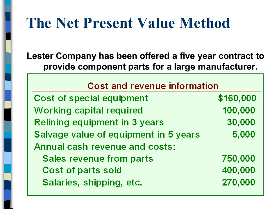 The Net Present Value Method Lester Company has been offered a five year contract to provide component parts for a large manufacturer.