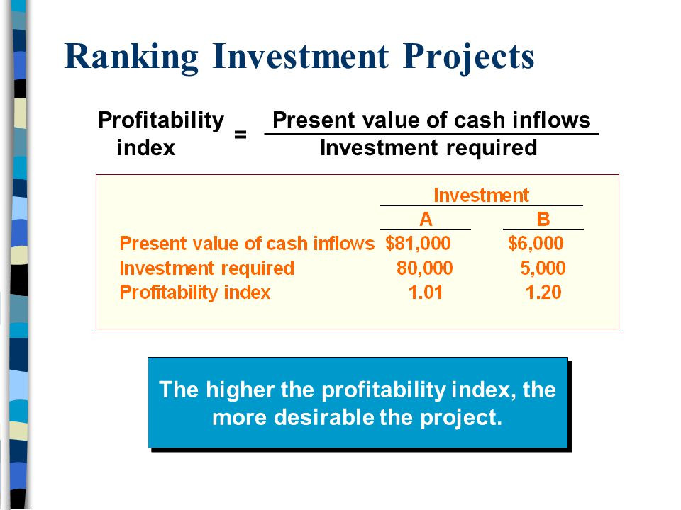 Ranking Investment Projects Profitability Present value of cash inflows index Investment required = The higher the profitability index, the more desirable the project.