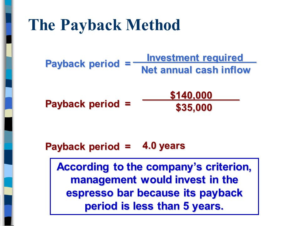 The Payback Method Payback period = Investment required Investment required Net annual cash inflow Net annual cash inflow Payback period = $140,000 $140,000 $35,000 $35,000 Payback period = 4.0 years According to the company's criterion, management would invest in the espresso bar because its payback period is less than 5 years.