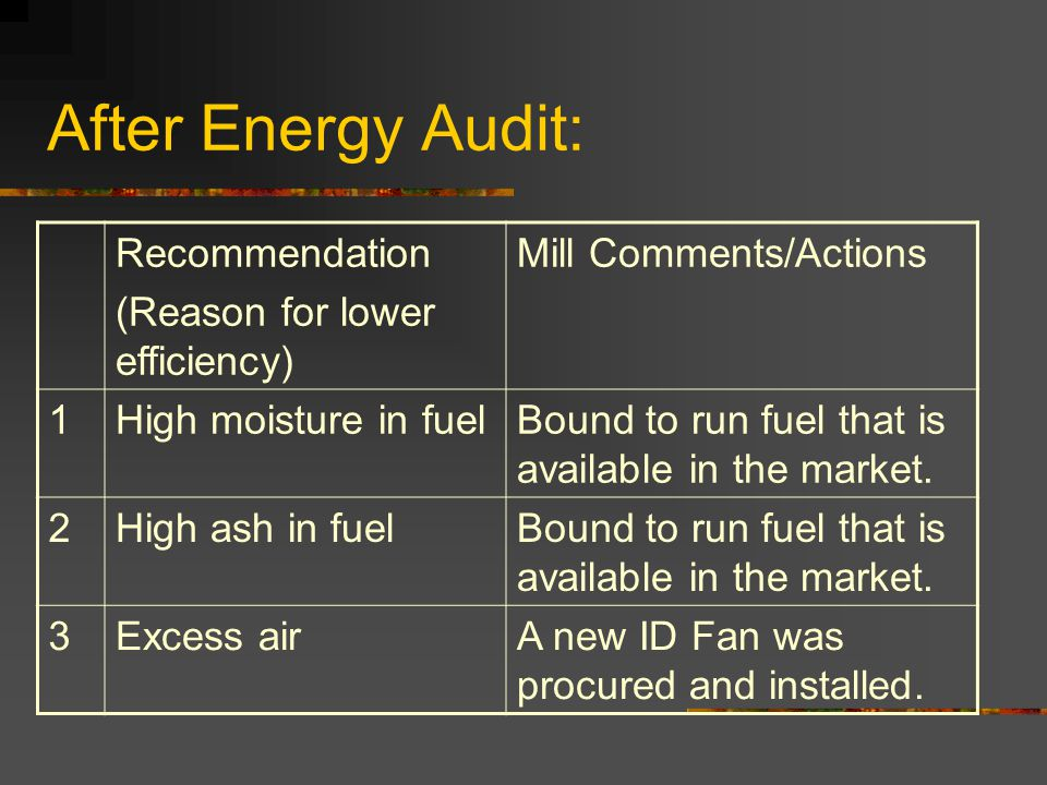 After Energy Audit: Recommendation (Reason for lower efficiency) Mill Comments/Actions 1High moisture in fuelBound to run fuel that is available in the market.
