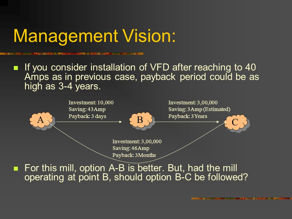 Management Vision: If you consider installation of VFD after reaching to 40 Amps as in previous case, payback period could be as high as 3-4 years.