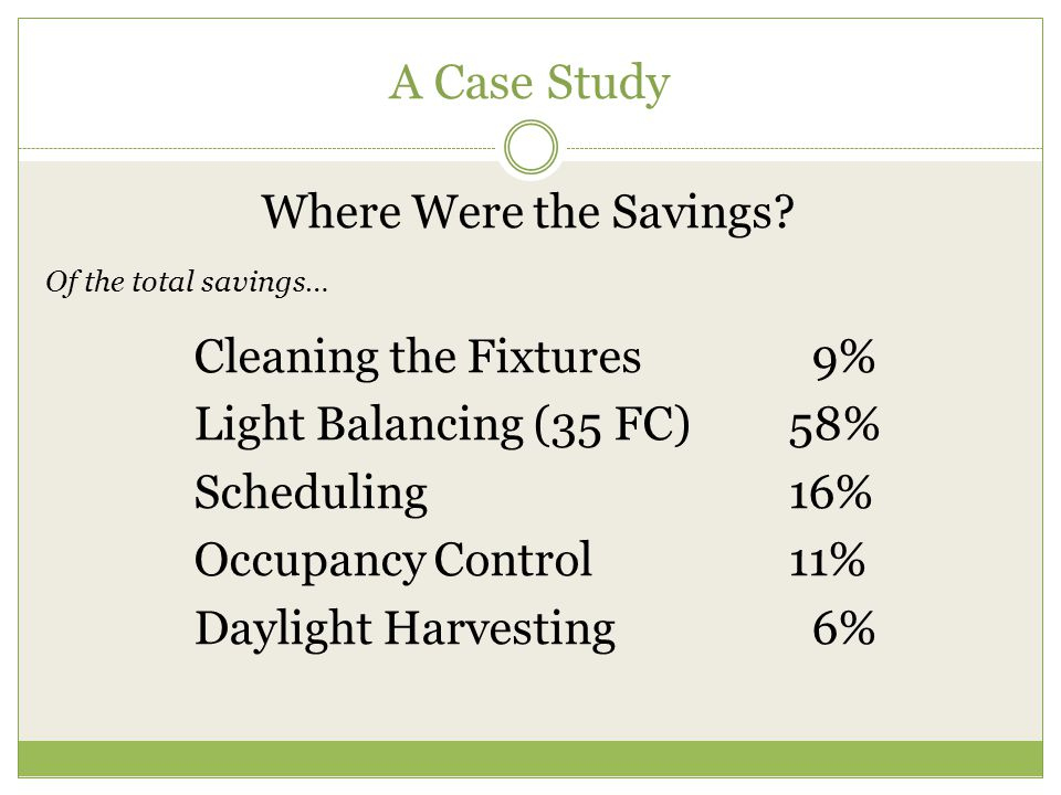 A Case Study Where Were the Savings? Of the total savings… Cleaning the Fixtures 9% Light Balancing (35 FC)58% Scheduling16% Occupancy Control11% Dayl