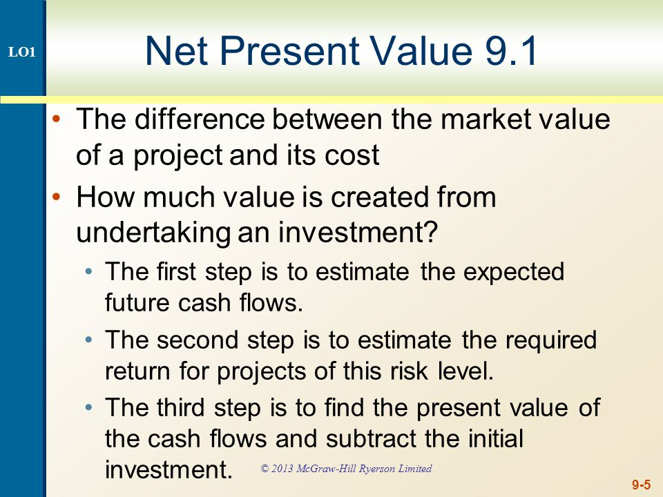 9-5 Net Present Value 9.1 The difference between the market value of a project and its cost How much value is created from undertaking an investment.