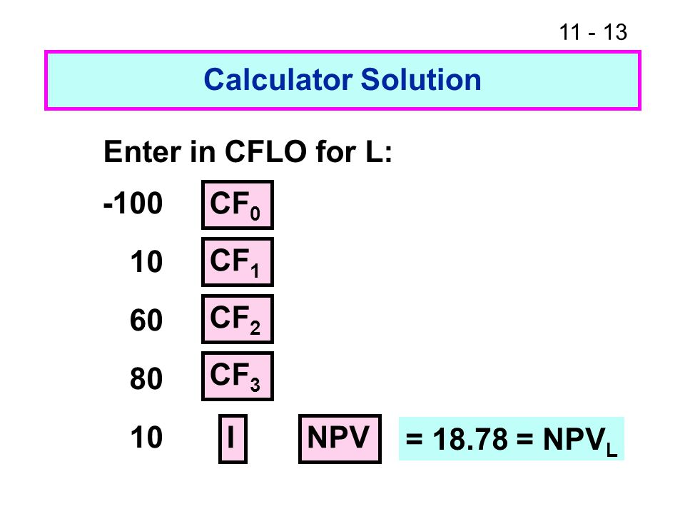Calculator Solution Enter in CFLO for L: CF 0 CF 1 NPV CF 2 CF 3 I = = NPV L