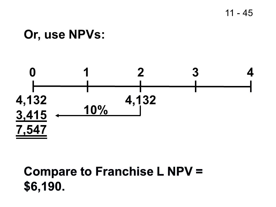 11 - 45 Compare to Franchise L NPV = $6,190. Or, use NPVs: 01234 4,132 3,415 7,547 4,132 10%