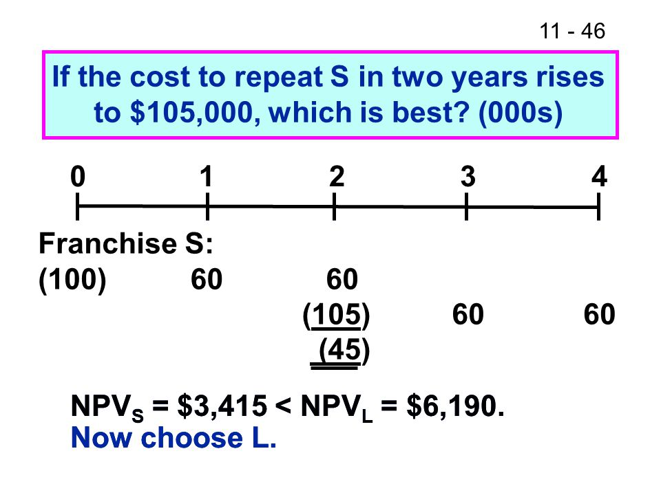 If the cost to repeat S in two years rises to $105,000, which is best.