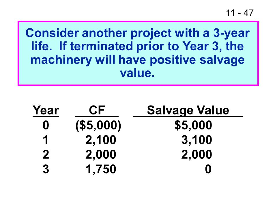 11 - 47 Year 0 1 2 3 CF ($5,000) 2,100 2,000 1,750 Salvage Value $5,000 3,100 2,000 0 Consider another project with a 3-year life.