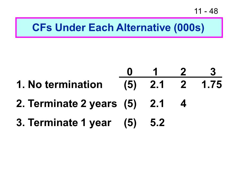 11 - 48 1.751. No termination 2. Terminate 2 years 3.