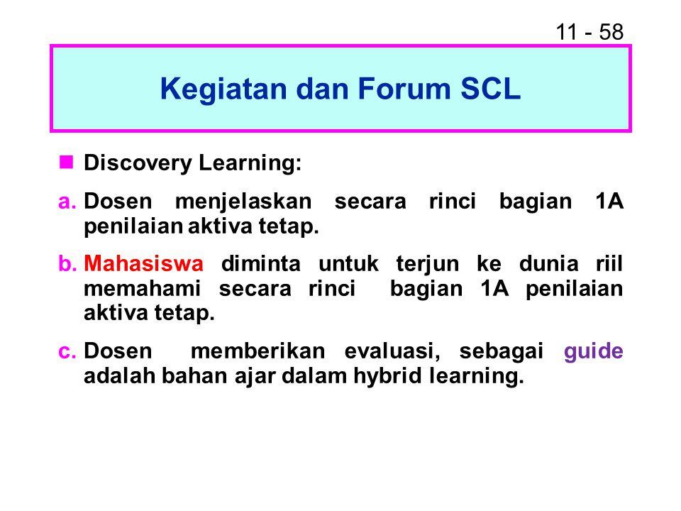 11 - 58 Kegiatan dan Forum SCL Discovery Learning: a.Dosen menjelaskan secara rinci bagian 1A penilaian aktiva tetap.