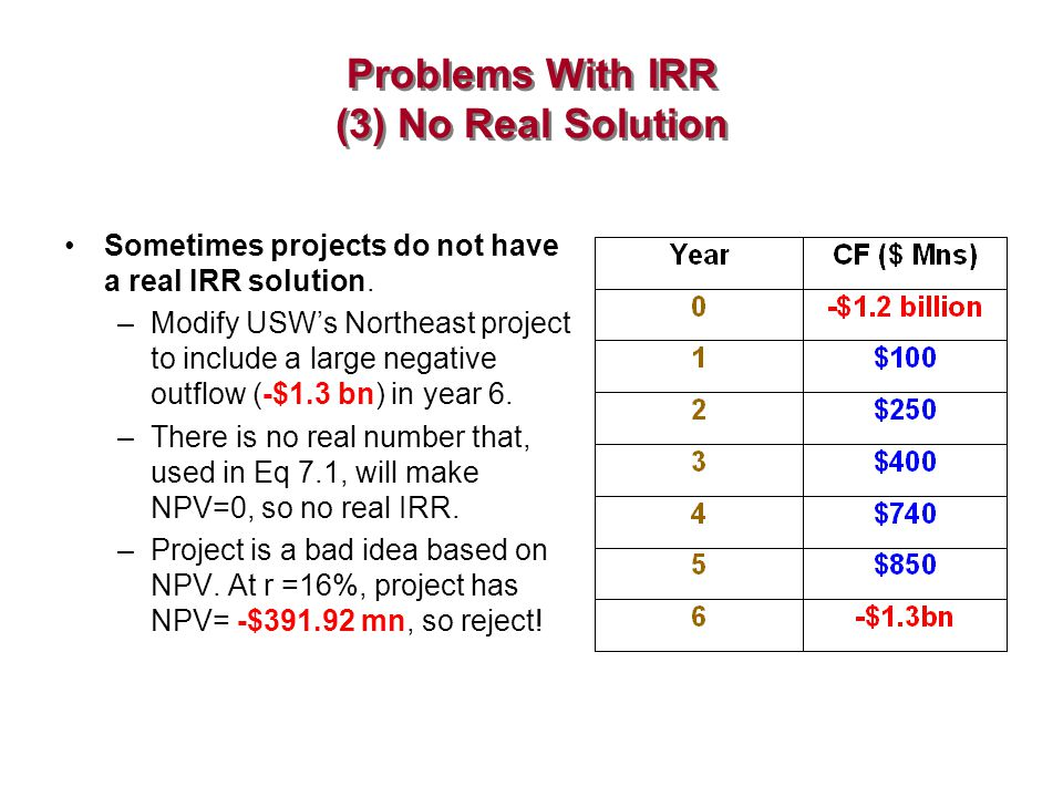 Problems With IRR (3) No Real Solution Sometimes projects do not have a real IRR solution. –Modify USW's Northeast project to include a large negative