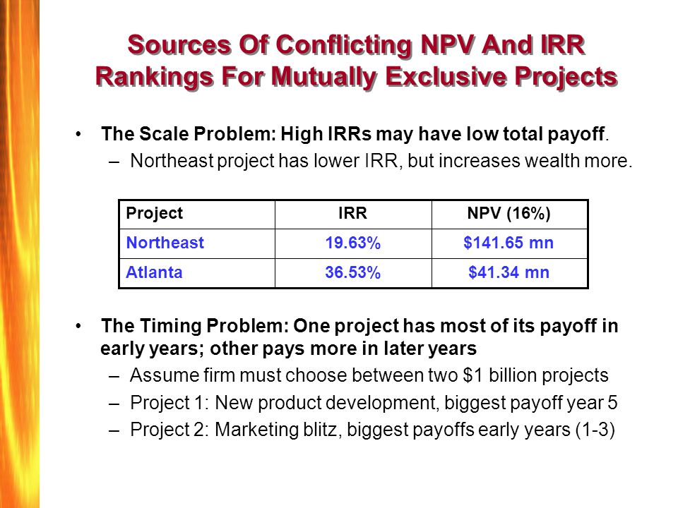 Sources Of Conflicting NPV And IRR Rankings For Mutually Exclusive Projects The Scale Problem: High IRRs may have low total payoff. –Northeast project