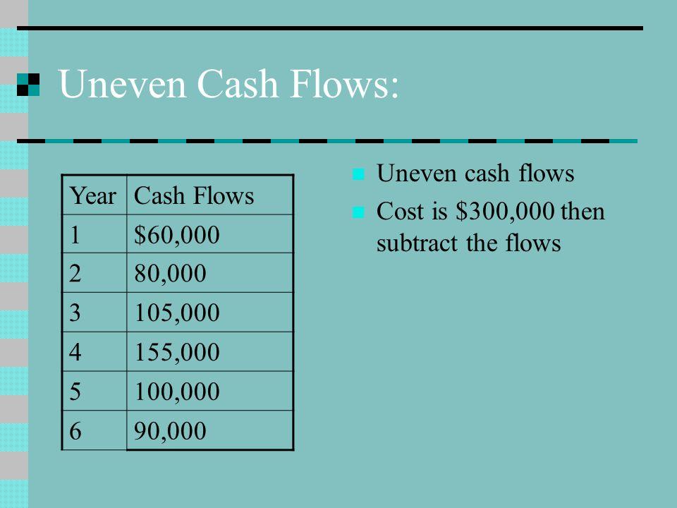 Uneven Cash Flows: Uneven cash flows Cost is $300,000 then subtract the flows YearCash Flows 1$60,000 280,000 3105,000 4155,000 5100,000 690,000