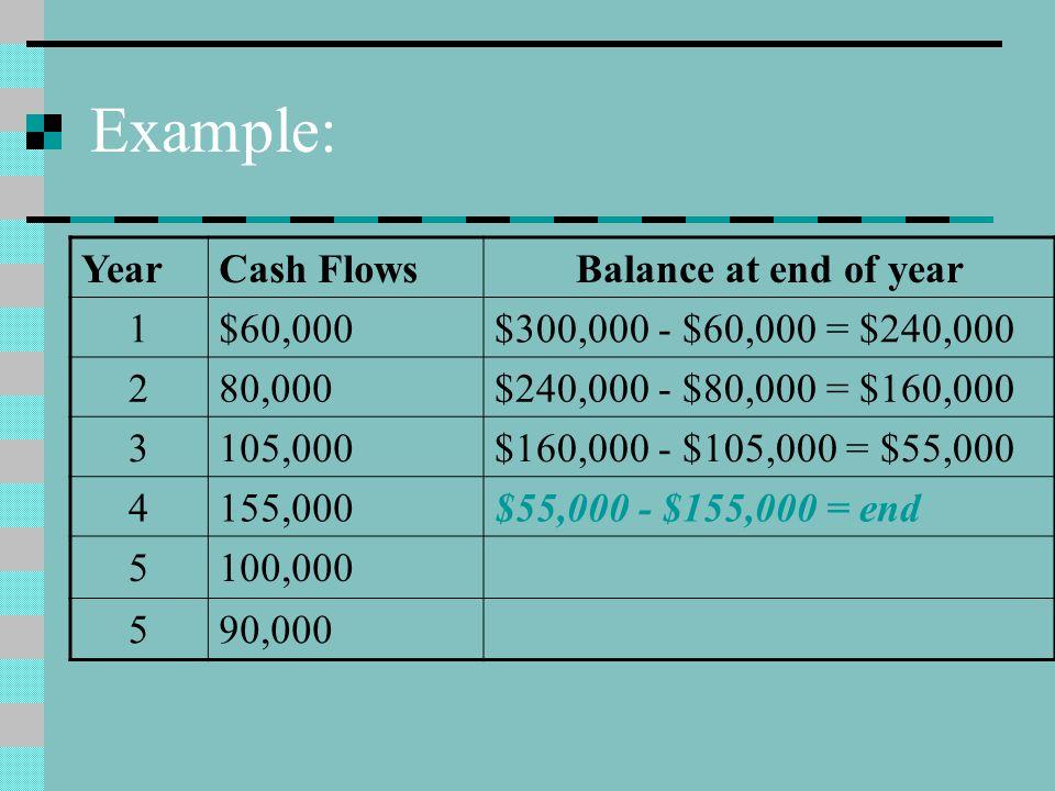 Example: YearCash FlowsBalance at end of year 1$60,000$300,000 - $60,000 = $240,000 280,000$240,000 - $80,000 = $160,000 3105,000$160,000 - $105,000 =