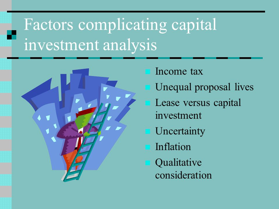 Factors complicating capital investment analysis Income tax Unequal proposal lives Lease versus capital investment Uncertainty Inflation Qualitative consideration