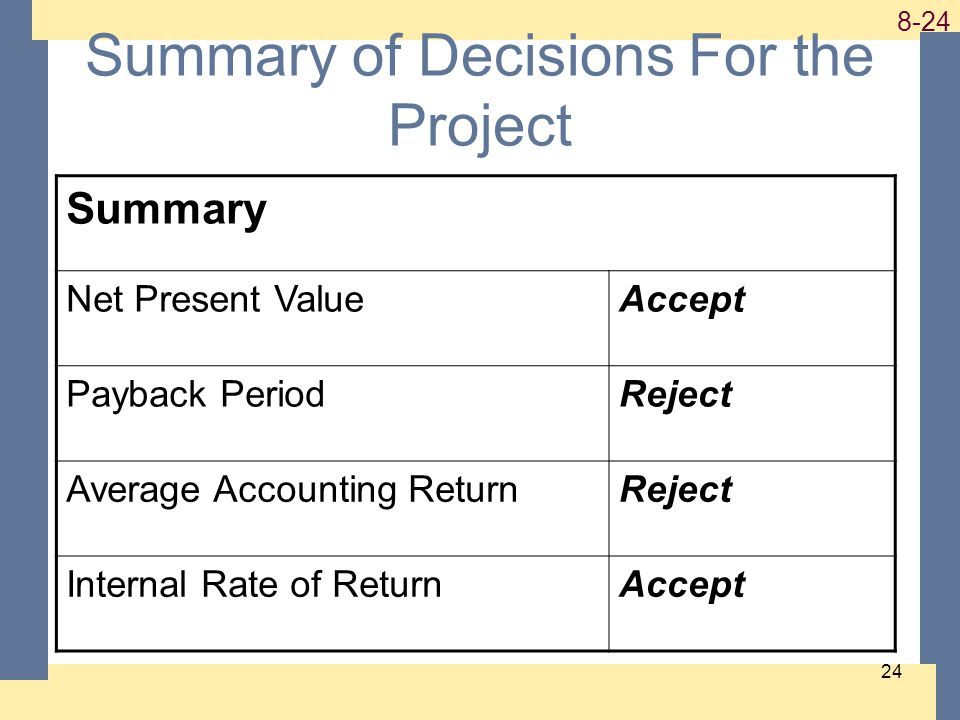 1-24 8-24 24 Summary of Decisions For the Project Summary Net Present ValueAccept Payback PeriodReject Average Accounting ReturnReject Internal Rate o