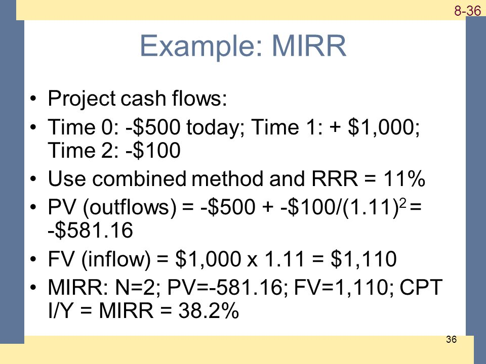 1-36 8-36 36 Example: MIRR Project cash flows: Time 0: -$500 today; Time 1: + $1,000; Time 2: -$100 Use combined method and RRR = 11% PV (outflows) = -$500 + -$100/(1.11) 2 = -$581.16 FV (inflow) = $1,000 x 1.11 = $1,110 MIRR: N=2; PV=-581.16; FV=1,110; CPT I/Y = MIRR = 38.2%