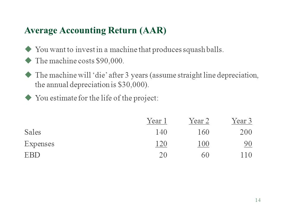 14 Average Accounting Return (AAR) uYou want to invest in a machine that produces squash balls. uThe machine costs $90,000. uThe machine will 'die' af