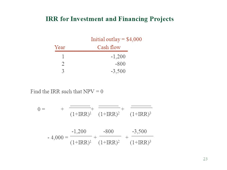 23 IRR for Investment and Financing Projects Initial outlay = $4,000 Year Cash flow 1-1,200 2-800 3-3,500 Find the IRR such that NPV = 0 _______ _____