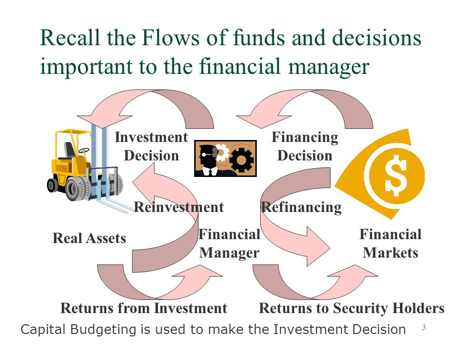 4 Introduction §Capital Budgeting is the process of determining which real investment projects should be accepted and given an allocation of funds from the firm.