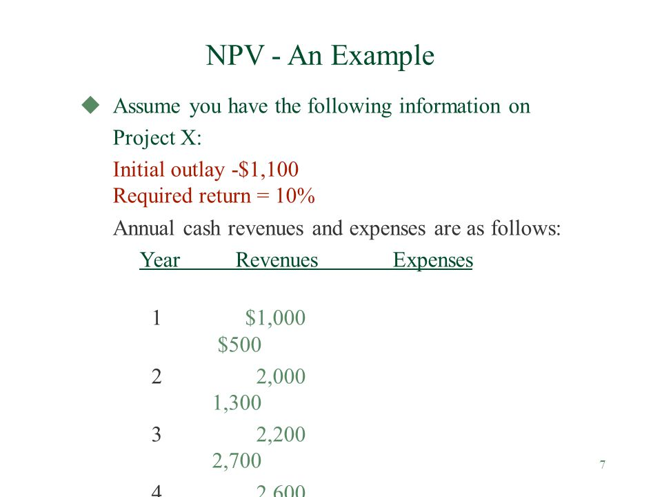 18 Internal Rate of Return - An Example Initial outlay = -$2,200 Year Cash flow 1800 2900 3500 41,600 Find the IRR such that NPV = 0 ______ _______ ______ _______ 0 = + + + + (1+IRR) 1 (1+IRR) 2 (1+IRR) 3 (1+IRR) 4 800 900 500 1,600 2,200 = + + + (1+IRR) 1 (1+IRR) 2 (1+IRR) 3 (1+IRR) 4