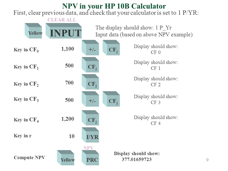 9 First, clear previous data, and check that your calculator is set to 1 P/YR: NPV in your HP 10B Calculator INPUT CLEAR ALL Yellow CF j I/YR Key in C