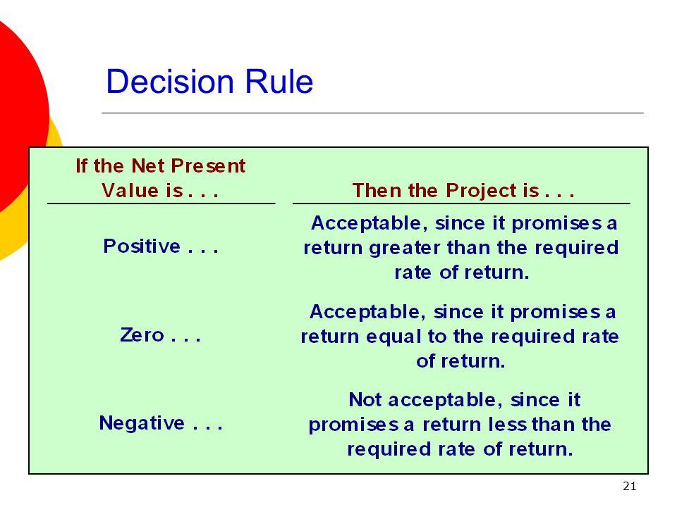 21 General decision rule... Decision Rule