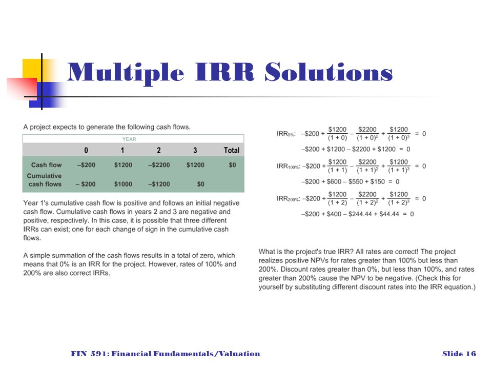 FIN 591: Financial Fundamentals/ValuationSlide 16 Multiple IRR Solutions