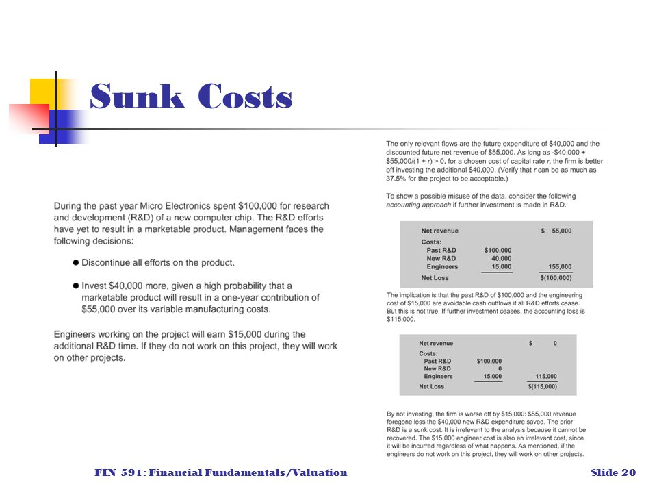 FIN 591: Financial Fundamentals/ValuationSlide 20 Sunk Costs